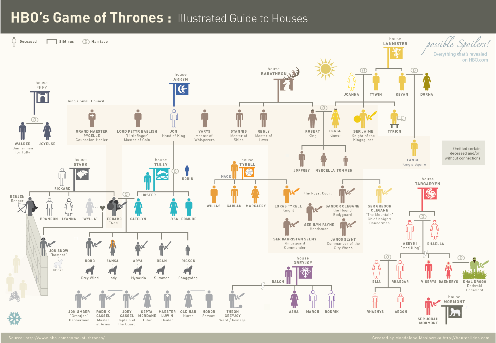 teaching a game of thrones. Black Bedroom Furniture Sets. Home Design Ideas